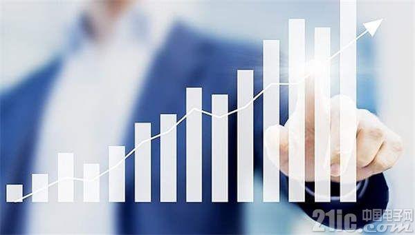 迈来芯产品线年均业绩复合增长达197%,世强元件电商怎么做到的