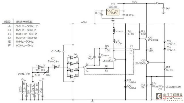 大范围测量电感及电容方法