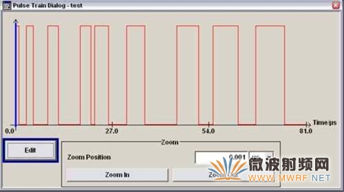 雷达信号产生和分析方案