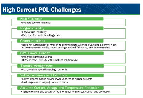 负载点电源:大电源带来大挑战
