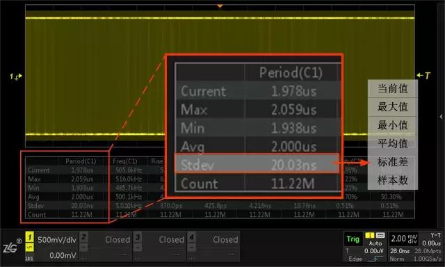 如何使用示波器分析电路信号的偶然误差?