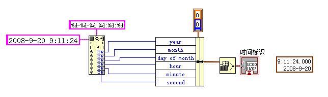 labview编程技巧-----字符串日期转换成时间标识