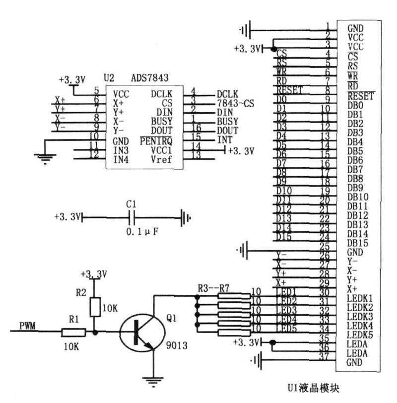 基于ARM微处理器的液晶触摸屏的设计