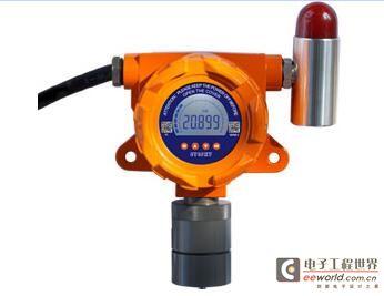 一文了解臭氧浓度检测仪!
