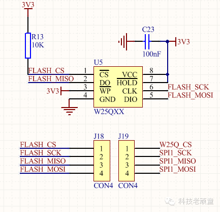 《如何制作STM32开发板》之通信接口部分