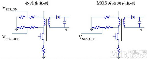 图3 电源反馈环路