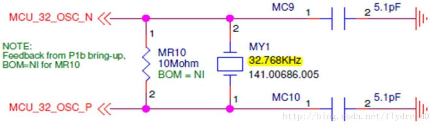 STM32F030低温下RTC不工作