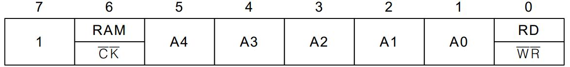 DS1302 寄存器介绍