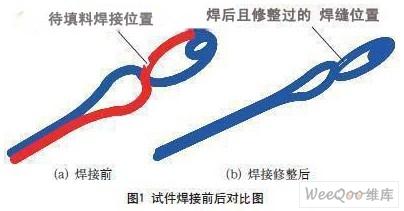 小功率激光填丝焊接技术研究