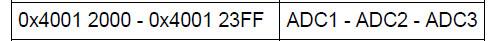 STM32F407 单通道ADC采样,DMA传输