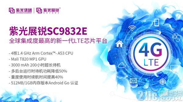 紫光展锐推出全球集成度最高的新一代LTE芯片平台―SC9832E