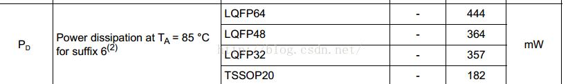 STM32学习笔记之低功耗模式的机制