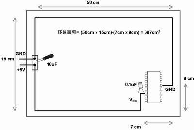 PCB布线设计(二)