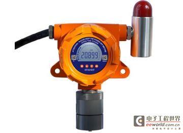 固定式便携式氧气检测仪的不同优点
