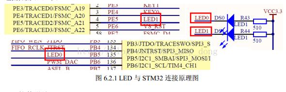 STM32F103学习笔记(二) 创建工程模板+点亮LED+蜂鸣器
