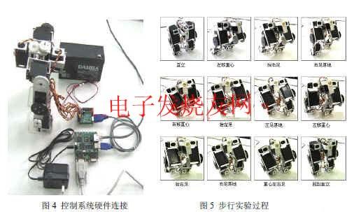 基于CAN总线的仿人机器人分布式控制系统