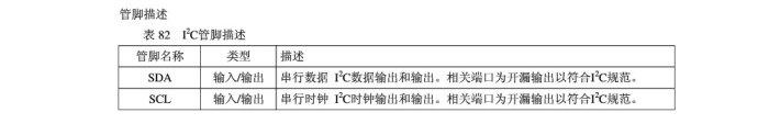 ARM7单片机(学习ing)—(八)、IIC接口—01