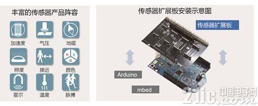 ROHM发售可轻松构建传感器环境的Arduino用扩展板