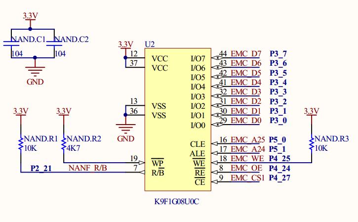 LPC1788 nand驱动