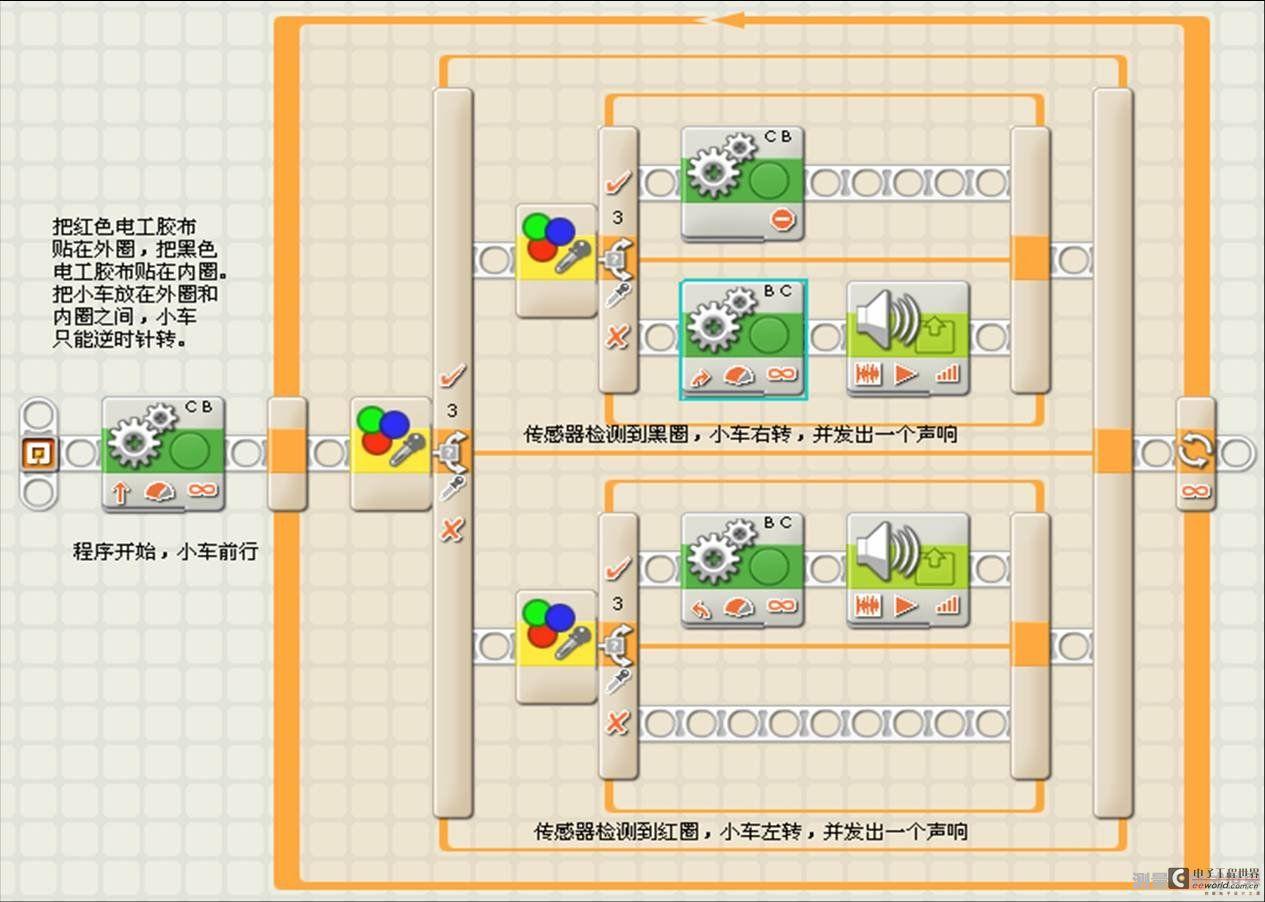 采用Lego颜色传感器的智能车寻线LabVIEW编程