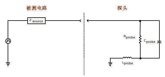 示波器探头(1)