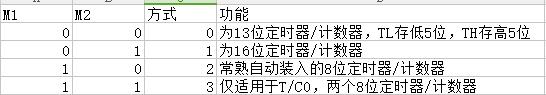 关于qy002千赢国际串口发送和接收的问题
