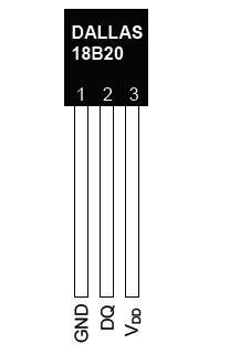 武林教你学PIC32(十八)单总线DS18B20温度传感器