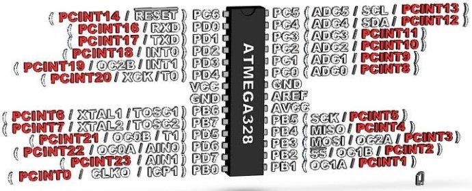 AVR的INT外部中断和PCINT中断之区别与使用