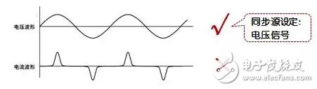 """功率测量的""""神同步""""是如何做到的?"""