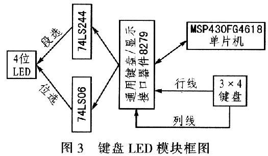 单片机控制步进电机PMW的驱动与放大