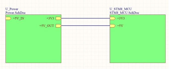 STM8单片机学习总结初步01