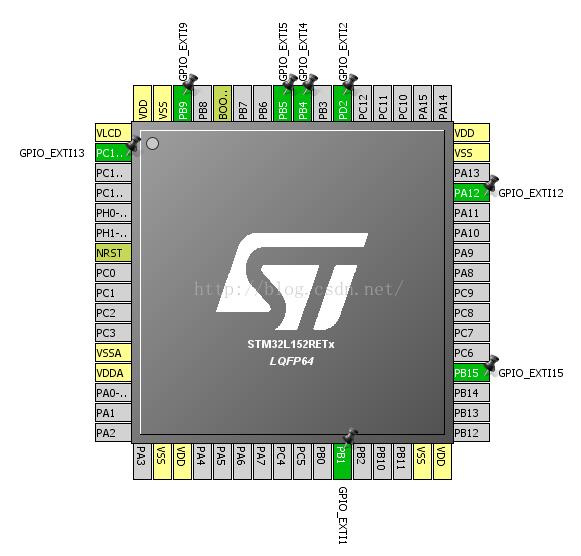 STM32L152的低功耗测试