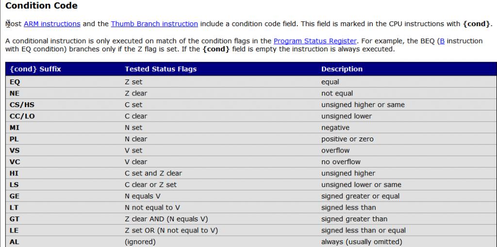 ARM 指令条件码