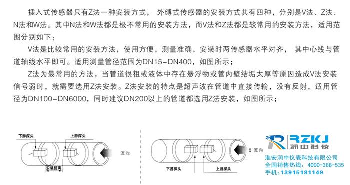 保证外夹式超声波流量计准确测量的操作要领