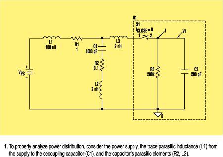 数字系统的电源去耦设计
