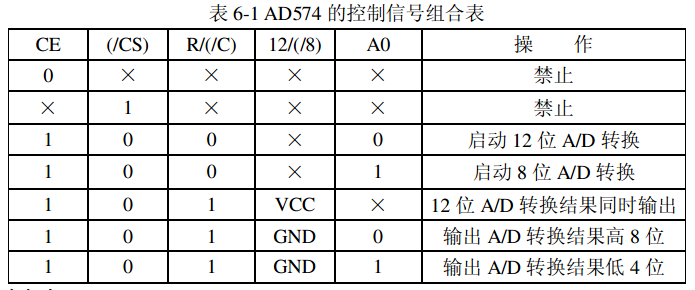 单片机A/D模数转换