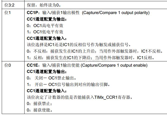 STM32F103X 通用定时器2~5 的输入捕获边沿选择