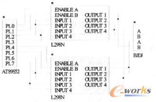 步进电机控制系统的设计及应用