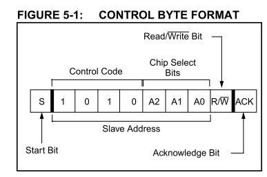 武林教你学PIC32(八)I2C EEPROM 24LC256