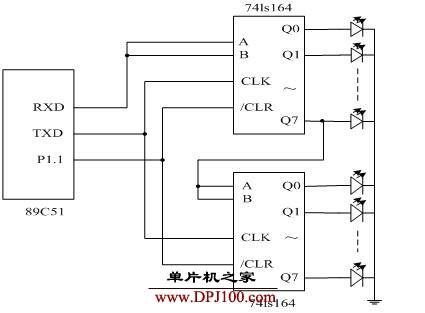 利用单片机串行口扩展16个发光二极管