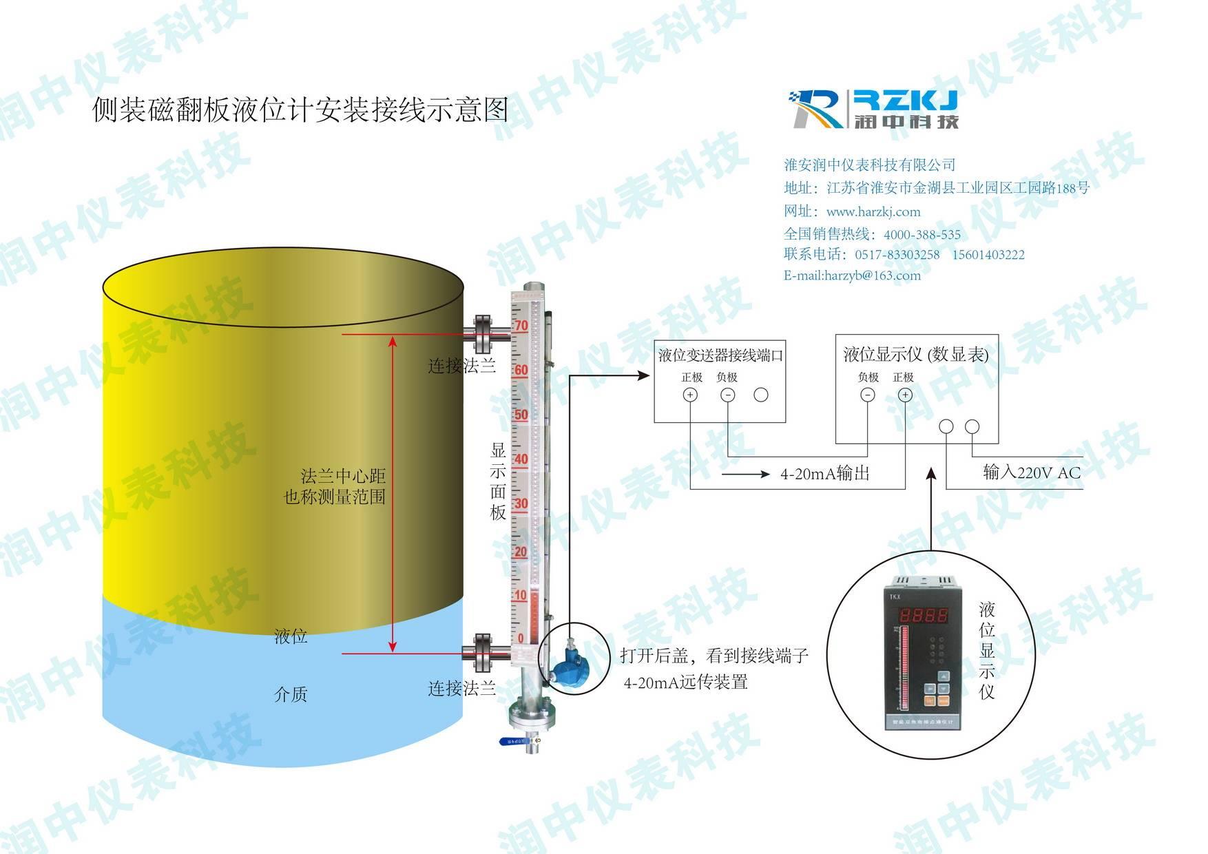 磁翻板液位计配套远传装置的要求及出现假液位的解决办法