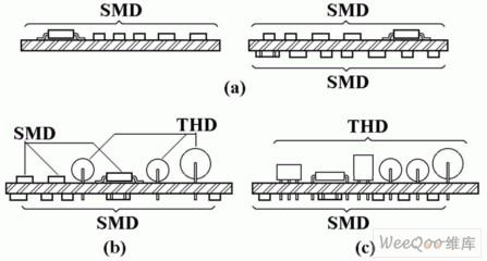 SMT电路板安装设计方案