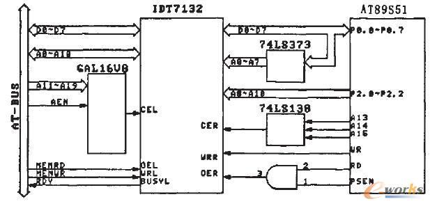 基于RAM的嵌入式可编程控制器的设计与实现