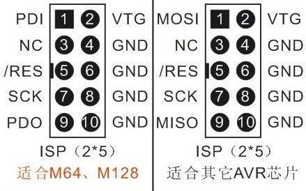 AVR JTAG MKii 引脚布局 ( JTAG 和 ISP )