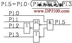 单片机位处理指令表及举例