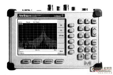 比较天线分析仪与驻波表适用范围