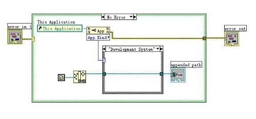 如何解决Current VI's Path 开发环境和运行环境不一致的问题
