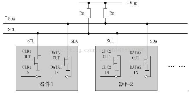 mini2440硬件篇之IIC