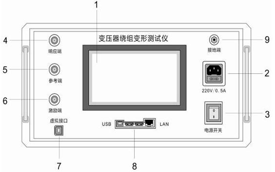 变压器绕组变形测试仪面板结构及功能说明