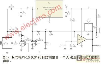 利用无线探头测量感应电源的电压频率转换器